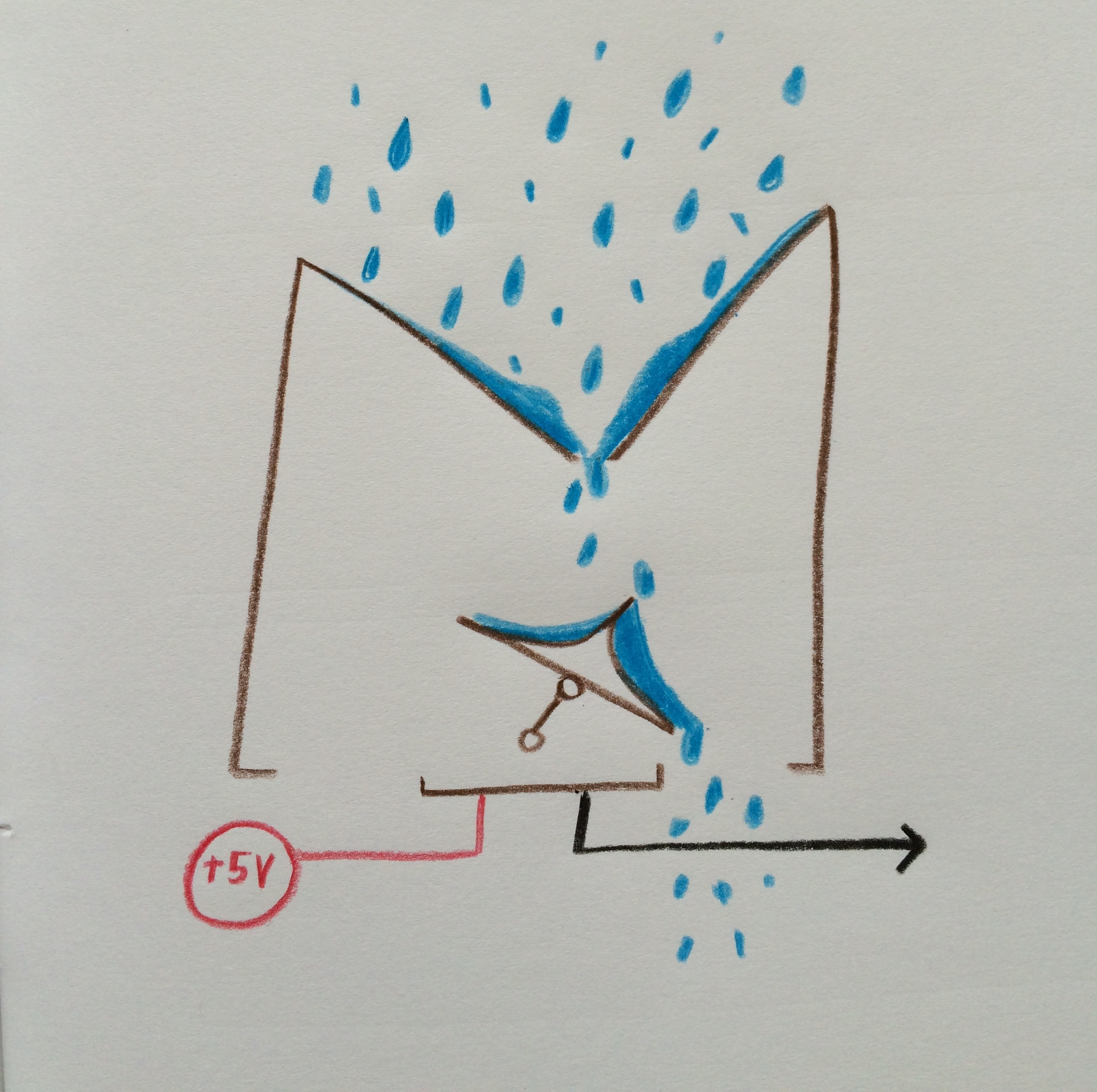 Alex9ufo Measuring Cumulative Rainfall With A Rain Working The Comparator Circuit Img 2231